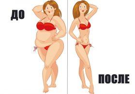 Лишний вес (ЛВ) и достаток
