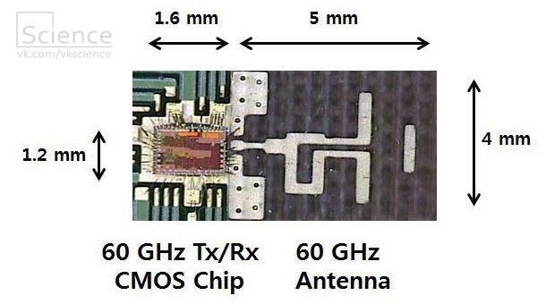 WiFi чип